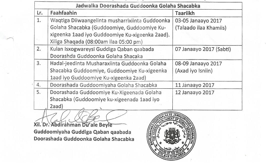 jadwalka-doorashada-guddoonka-baarlamaanka